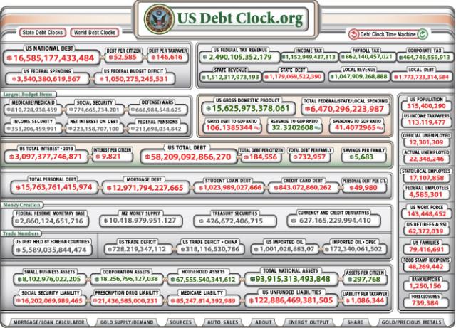 Debt 22.17 02.26.13