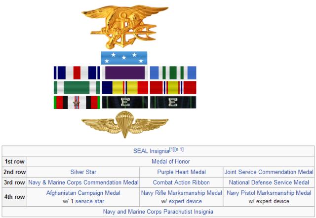 murphy_medals