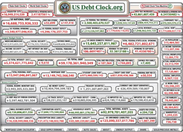 No Debt Crisis