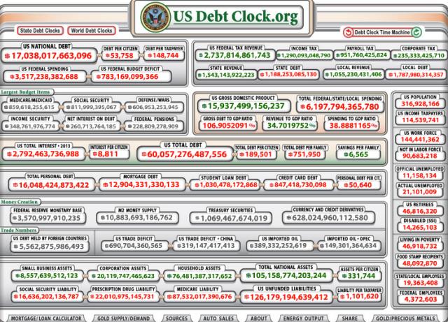 Debt Clock 10:19
