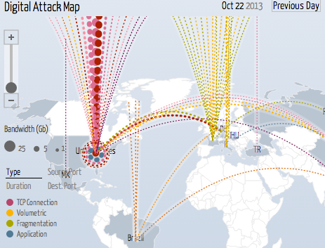 Digital Attack Map