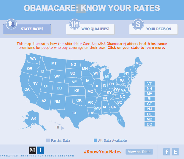 Know Your Rates