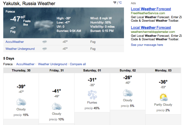 5 Day Forecast Yakutsk
