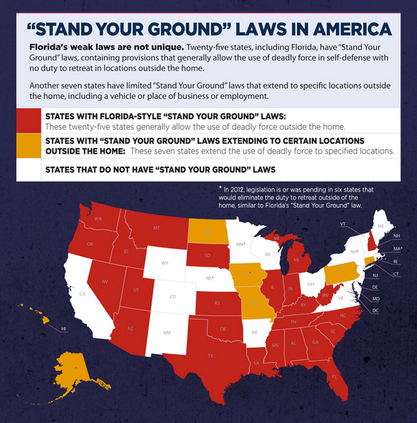 Stand Your Ground States