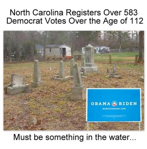 Dead Voters