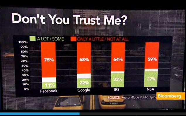 IRS Trust
