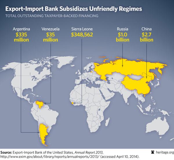 BL-export-import-unpaid-loa