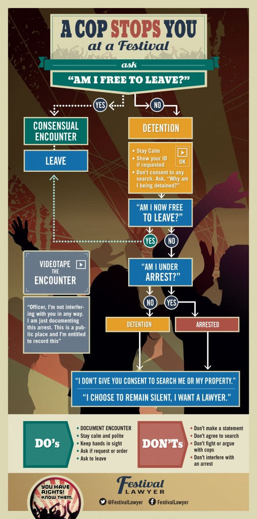 Infographic-Festival Lawyer