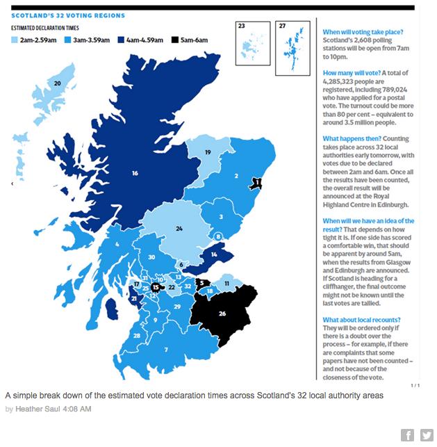 Scotland Live Blog