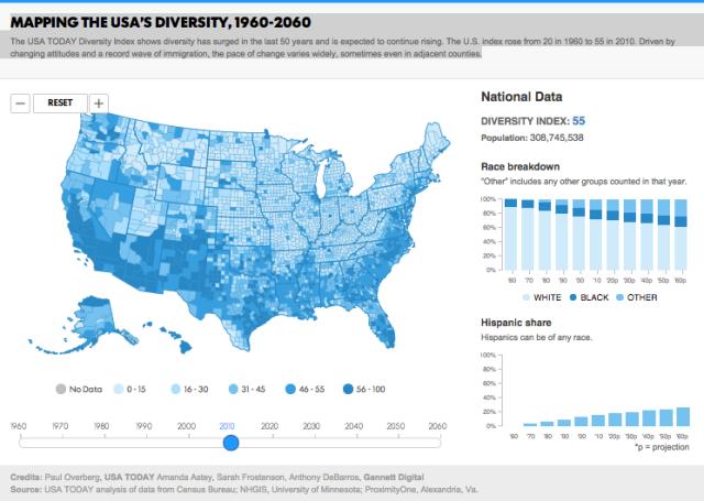 Mapping American Diversity