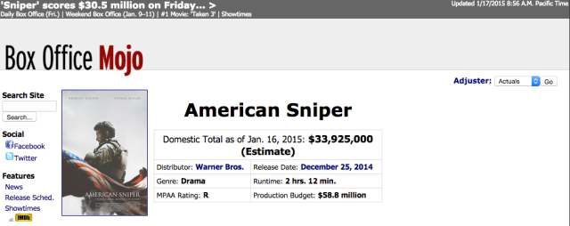 American Sniper Box Office