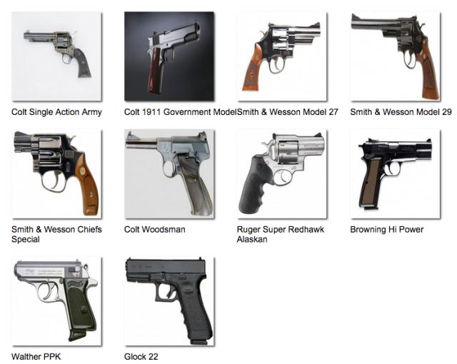 Pistol Guns Names